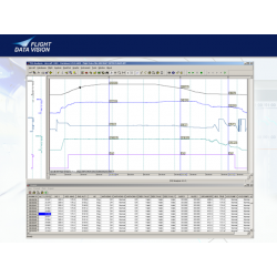 Monitoring Flight Data Software